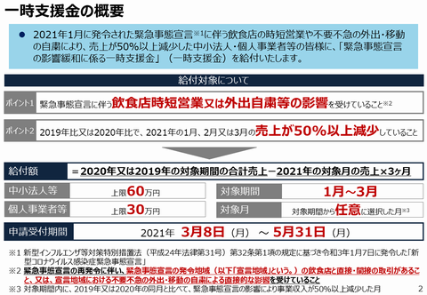 3/1(月)30万円/60万円の緊急事態宣言に係る「一時支援金」について